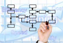 Структура ремонтного цикла
