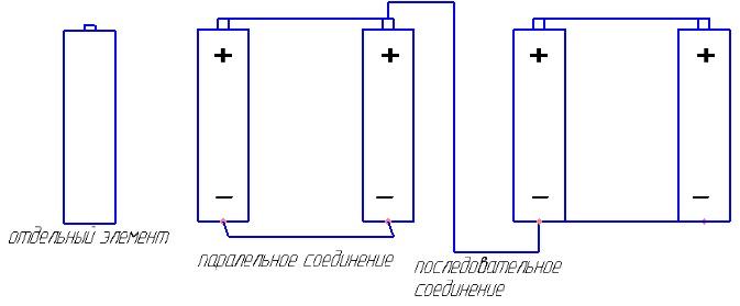 Аккумулятор для шуруповерта Dewalt - 1