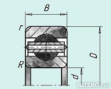 Особенности подшипников с диаметром 10 мм | 2