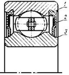 1 - канавка под контактное уплотнение; 2 - контактное уплотнение;3 - поверхность контакта с уплотнением
