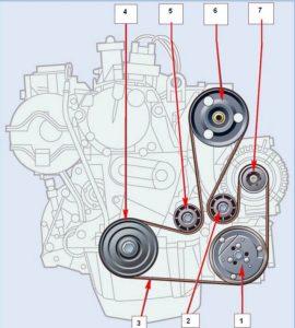 Подшипник компрессора кондиционера | 1