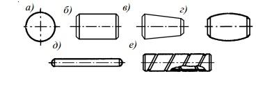 Конфигурация тел качения