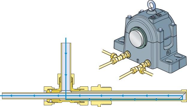 Система централизованной подачи смазки в корпус подщипника