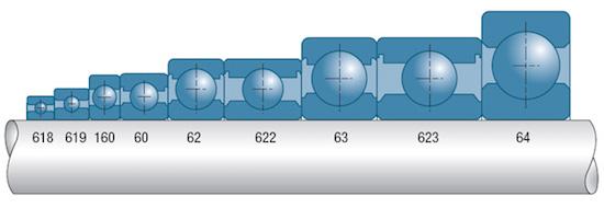 Обозначение и размеры шариковых подшипников