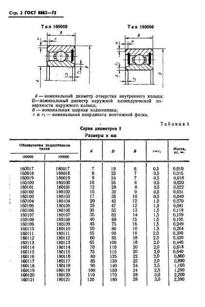 Подшипники шариковые двухрядные закрытые размеры таблица