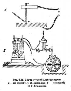 Провода для сварочного аппарата - 1