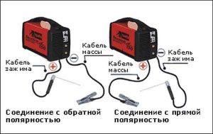 Провода для сварочного аппарата - 5