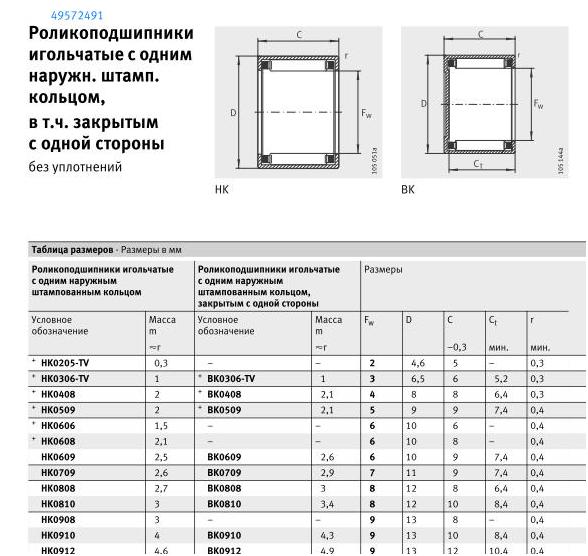 Миниатюрные подшипники - 30