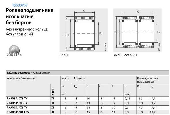 Миниатюрные подшипники - 36