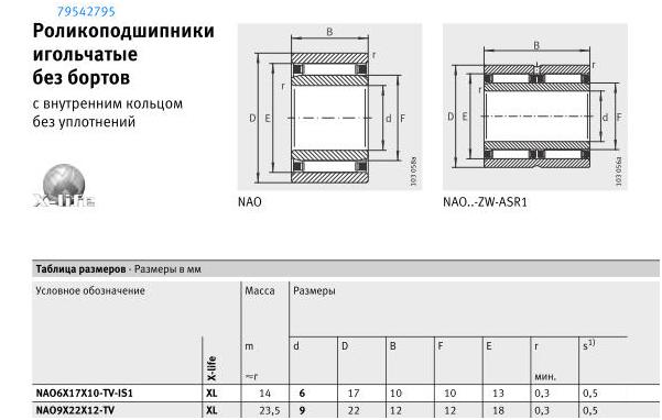 Миниатюрные подшипники - 38
