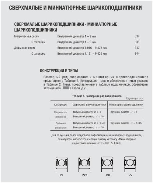 Миниатюрные подшипники - 43