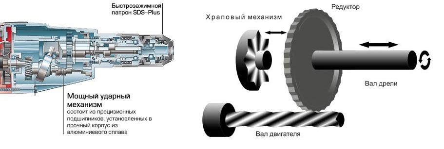 Аккумуляторная ударная дрель bosch - 4