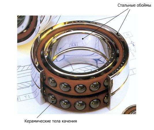 Керамические и гибридные подшипники | 3