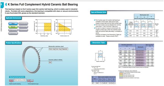 Керамические и гибридные подшипники | 29