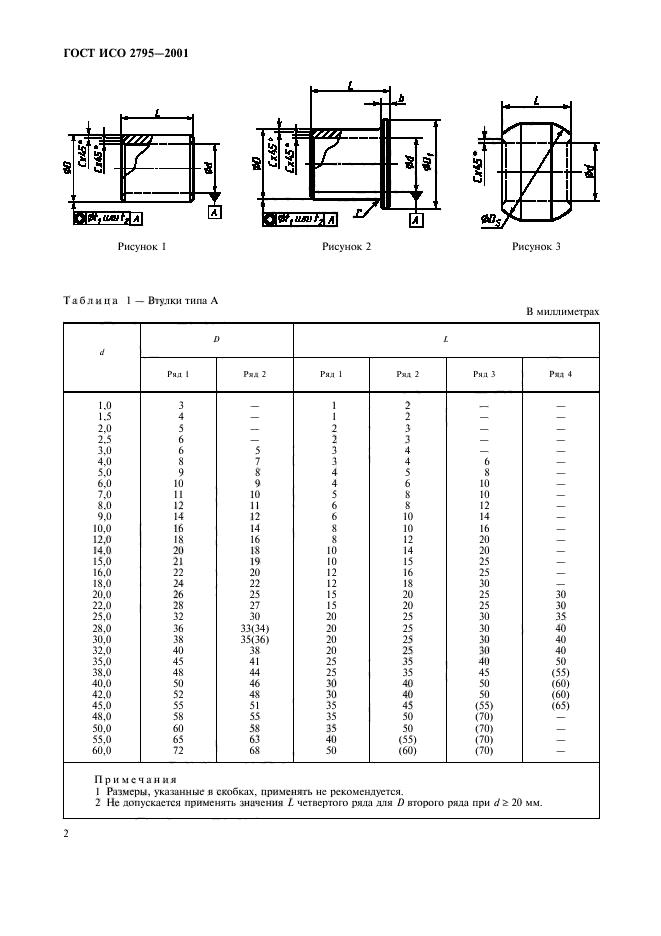 Керамические и гибридные подшипники | 35