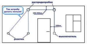 Насадка на перфоратор для штробления - 3