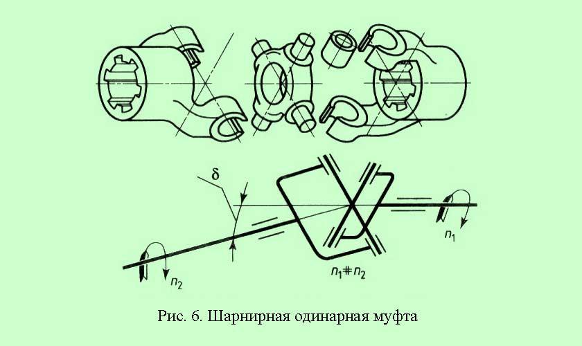 Шарнирная одинарная муфта (чертеж)