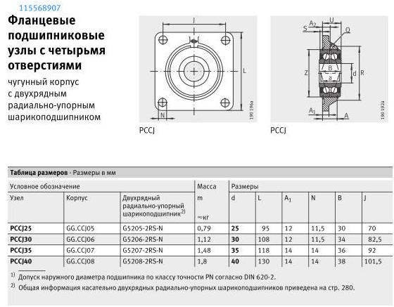 Фланцевый подшипник (подшипник с фланцем) - 31