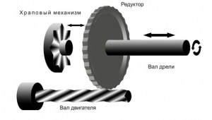 Аккумуляторная дрель шуруповерт Patriot - 6