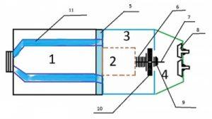 Насадки на дрель для обработки металла | 2