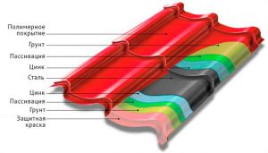 Насадка на дрель для резки металла - 1