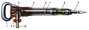 Обойный молоток Bosch | 3