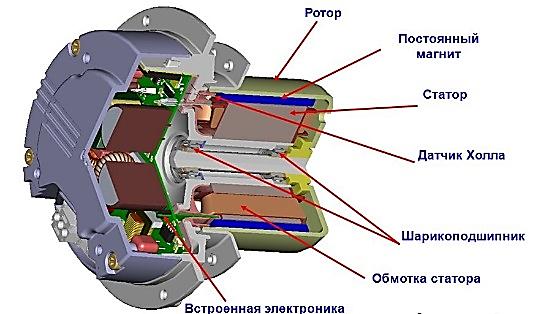 Аккумуляторный ударный шуруповерт: отзывы и обзор - 1