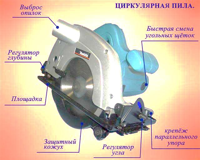 http://masterbrusa.ru/wp-content/uploads/2014/08/sxem.jpg