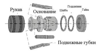 Аккумуляторная ударная дрель - 2