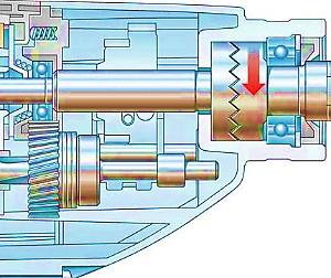 Аккумуляторный перфоратор Bosch - 2