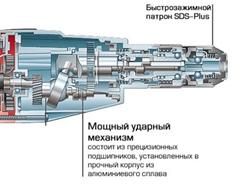 Аккумуляторный перфоратор Bosch - 3