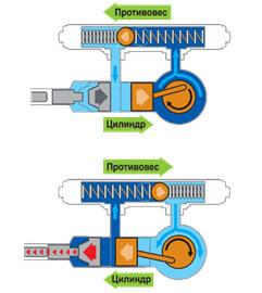 Аккумуляторный перфоратор Bosch - 7