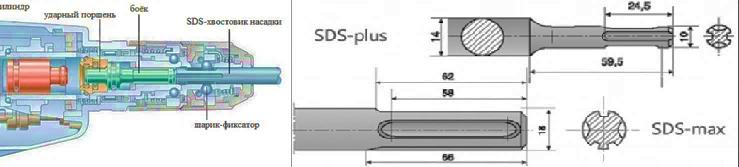 Аккумуляторная ударная дрель - 4