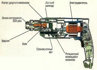 Аккумуляторный перфоратор Bosch - 1