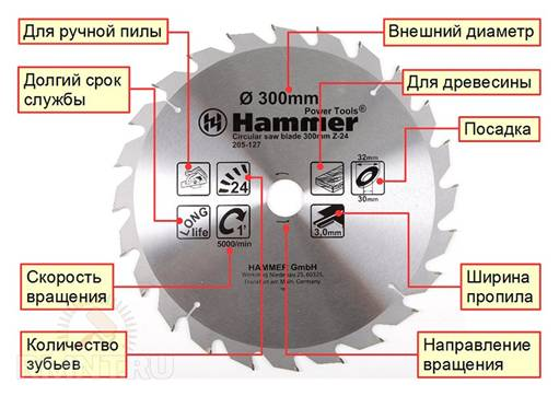 Пильный диск для циркулярной пилы - 20