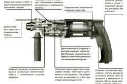Перфоратор Skil - 3
