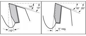 Пильный диск для циркулярной пилы - 19