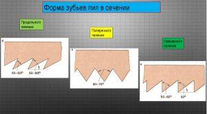 Пильный диск для циркулярной пилы - 14