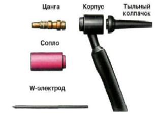 Аргоновый сварочный аппарат - 6
