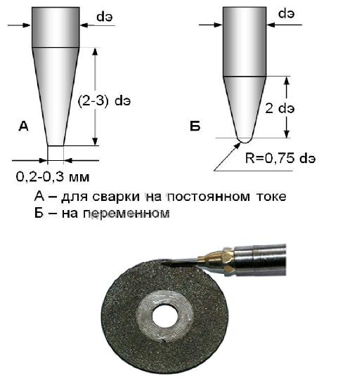 Аргоновый сварочный аппарат - 19