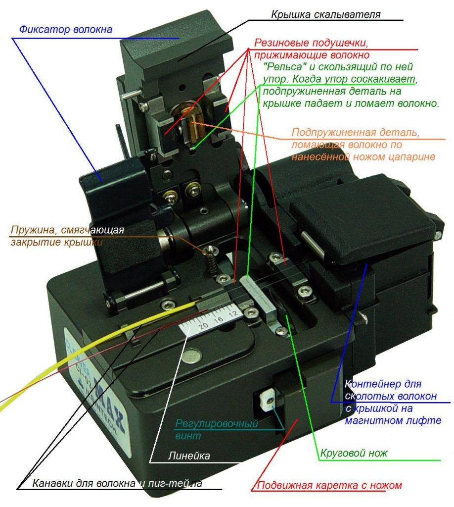 Сварочный аппарат для оптоволокна - 2