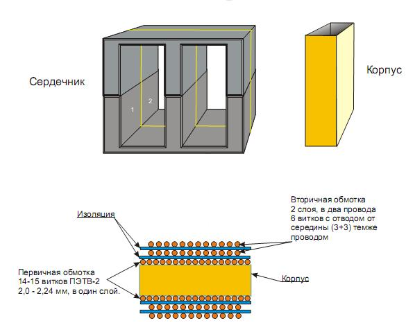 Сварочный аппарат постоянного тока - 9