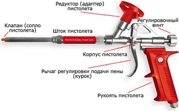 Пистолет для монтажной пены (цены и обзор) | 3