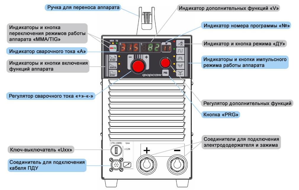 Сварочный аппарат постоянного тока - 23