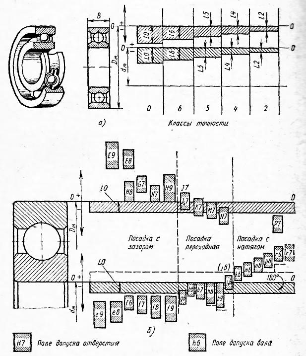 Насадка вибратор для бетона на дрель | 13