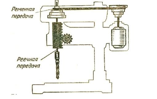 Настольный сверлильный станок - 9