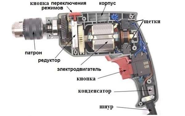 Сетевой шуруповерт makita - 3