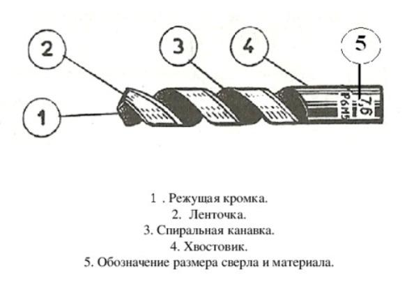 Настольный сверлильный станок - 11
