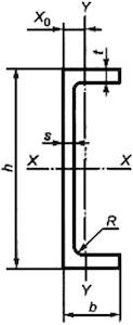 Швеллеры стальные горячекатаные по ГОСТ 8240-97: с параллельнымигранями полок (П) легкой серии (Л) и экономичные (Э)