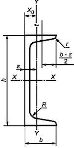 Швеллеры стальные горячекатаные по ГОСТ 8240-97: специальные (С) и с уклоном внутренних граней полок (У)